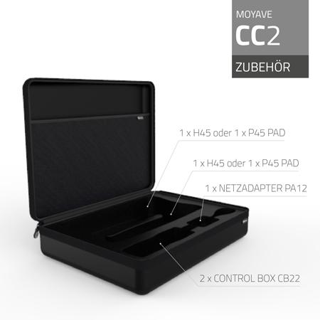 Z-CC2-3